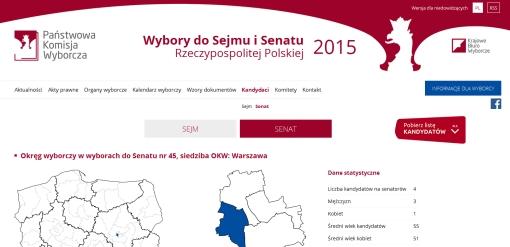 Zrzut ekranu serwisu PKW