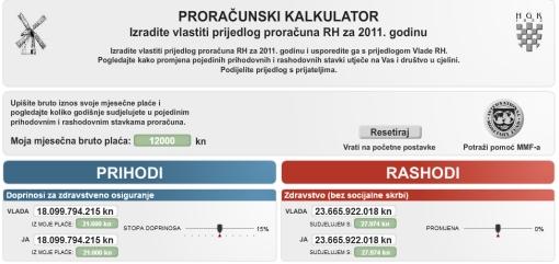 Zrzut ekranu serwisu Proračunski kalkulator