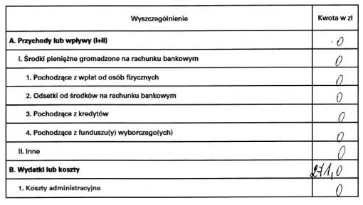 fragment sprawozdania jednego z komitetów wyborczych